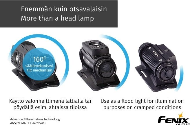 Fenix HL60R Raptor | Headlamps